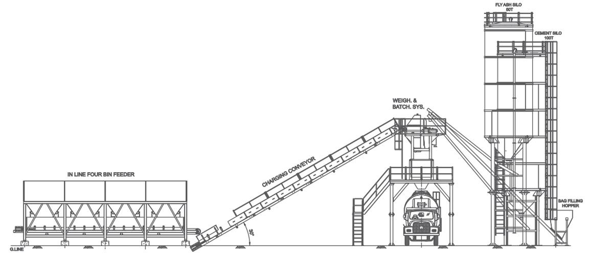 Concrete Plant,Concrete Batching Plant Manufacturers,Mobile Concrete